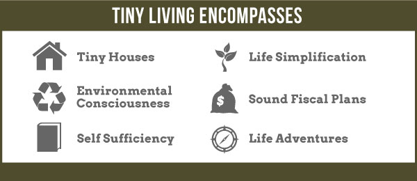 tinyliving graphic